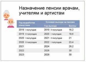 Пенсионный возраст медицинских работников россии