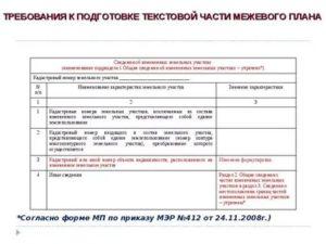 Приказ 412 требования к подготовке межевого плана с изменениями 2020