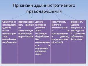 Общими признаками субъекта административного правонарушения являются те которые
