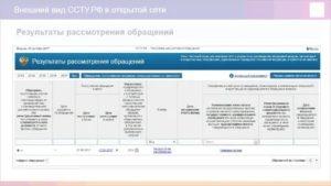 Практические результаты рассмотрения обращений граждан ссту