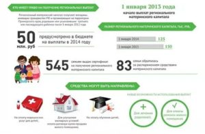 Куда обращаться для получения сертификата на третьего ребенка в красноярск