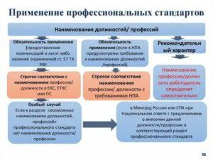 Классификатор профстандартов юристконсульт