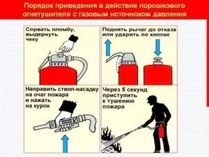 Практическая работа с огнетушителем