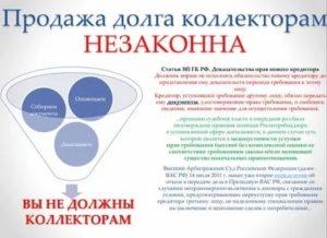 Закон о передачи долга третьим лицам