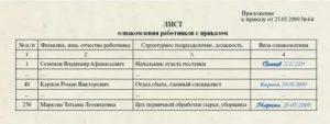 Лист ознакомления с приказом под роспись образец