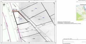 Перераспределение земельного участка с землями находящимися в неразграниченной собственностью