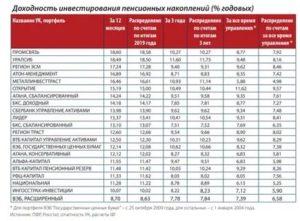 Вэб ук расширенный рейтинг 2020