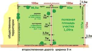 Сколько метров должна быть ширина дороги в частном секторе