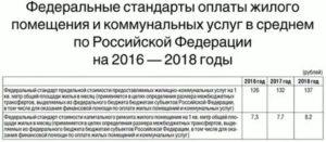 97 постановление правительства рф о межбюджетный трансферт