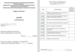 Отчет по практике из юридического отдела администрации города ижевск