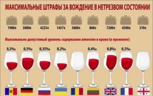 Норма алкоголя в финляндии