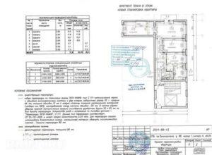 Проект перепланировки квартиры для согласования образец в dwg