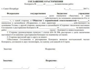 Образец соглашения о расторжении лицензионного договора