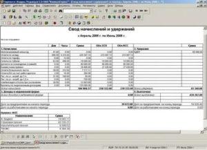 Свод начисления и удержания заработной платы
