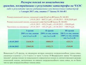 Государственная пенсия по инвалидности фз