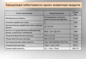 Пример расчета калькуляции себестоимости жкх