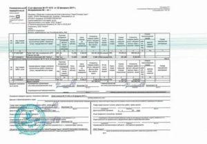 Счет фактура и товаротранспортная накладная