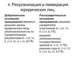 Реорганизация и ликвидация юридических лиц шпаргалка toplawyer ru