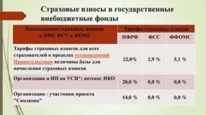 Произведены отчисления штрафных платежей во внебюджетные фонды
