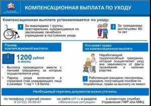 Как получить компенсацию за отдых в россии 2020 в налоговой