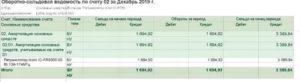 Основные средства меньше 100000 рублей