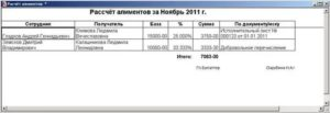 Расчет алиментов с заработной платы пример за неполный месяц