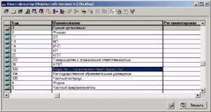 Форма собственности ип код окфс