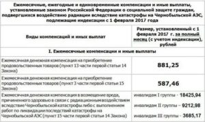 Как посчитать стаж работы в чернобыльской зоне