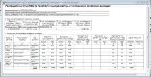 Справка расчет распределения входного ндс образец