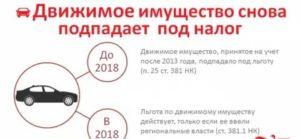 Налог на движимое имущество в москве