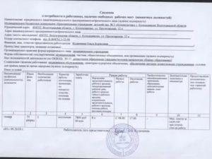 Примеры заполнения заявок работодателей о вакантных должностях в центр занятости