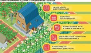 Понятие садовый домик по закону