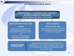 Как увеличить количество товара при заключении контракта по 44 фз