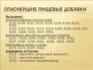 Е415 пищевая добавка опасна или нет