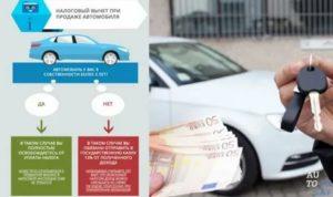 Взяла машину в кредит могу ли я возвратить 13 процентов налога