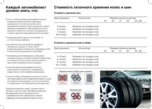 Срок годности зимних летних и грузовых шин по госту