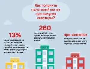 Почему не приходит налог на квартиру в ипотеке
