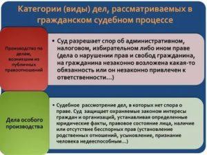 Как определяется категория гражданского дела