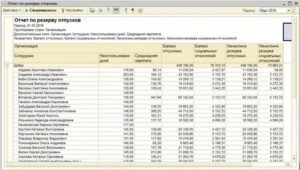 Как отразить резервы отпусков в бюджетном учреждении