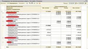 Коды поступления денежных средств