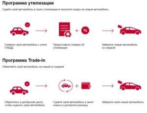 Программа по утилизации авто 2020 условия в твери